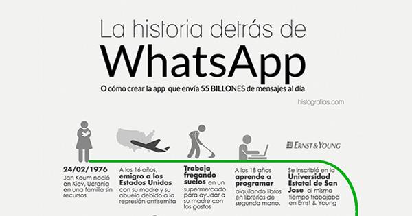 La historia de WhatsApp, cómo empezó todo