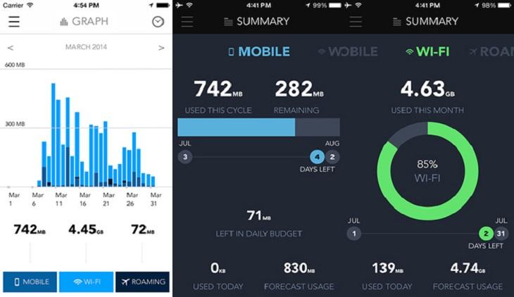 Apps para controlar el consumo de datos móviles